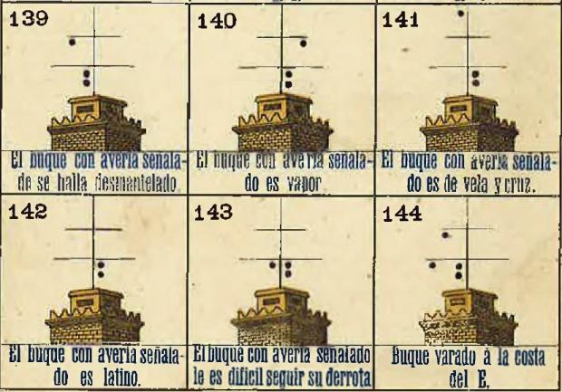 telegrafo_optico3